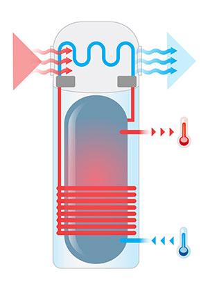 Fourniture et pose de chauffe-eau thermodynamique